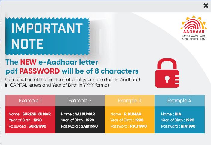 Aadhar PDF Password